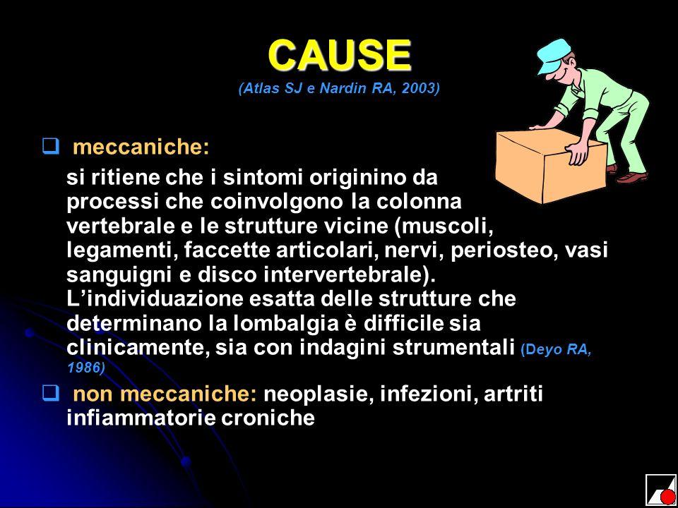 CAUSE CAUSE (Atlas SJ e Nardin RA, 2003) meccaniche: si ritiene che i sintomi originino da processi che coinvolgono la colonna vertebrale e le struttu