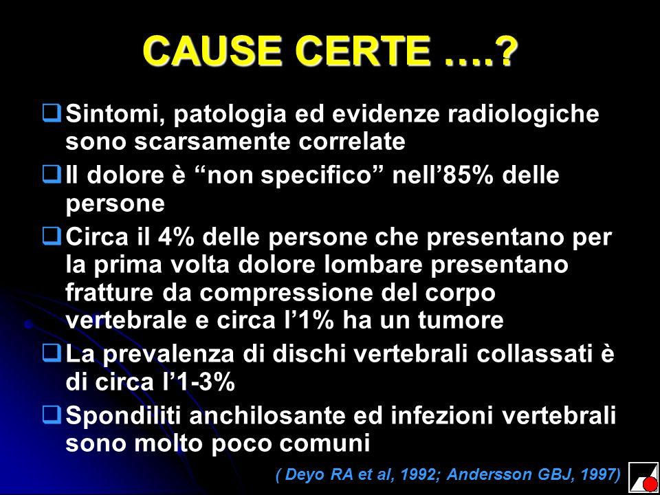 CAUSE CERTE ….? Sintomi, patologia ed evidenze radiologiche sono scarsamente correlate Il dolore è non specifico nell85% delle persone Circa il 4% del