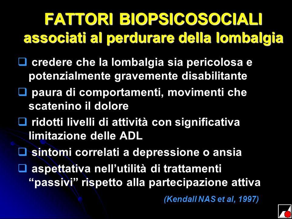 FATTORI BIOPSICOSOCIALI associati al perdurare della lombalgia credere che la lombalgia sia pericolosa e potenzialmente gravemente disabilitante paura