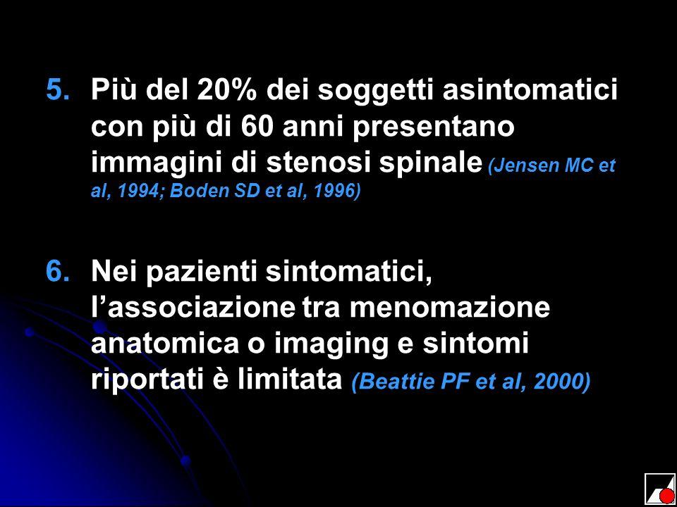 5. 5.Più del 20% dei soggetti asintomatici con più di 60 anni presentano immagini di stenosi spinale (Jensen MC et al, 1994; Boden SD et al, 1996) 6.
