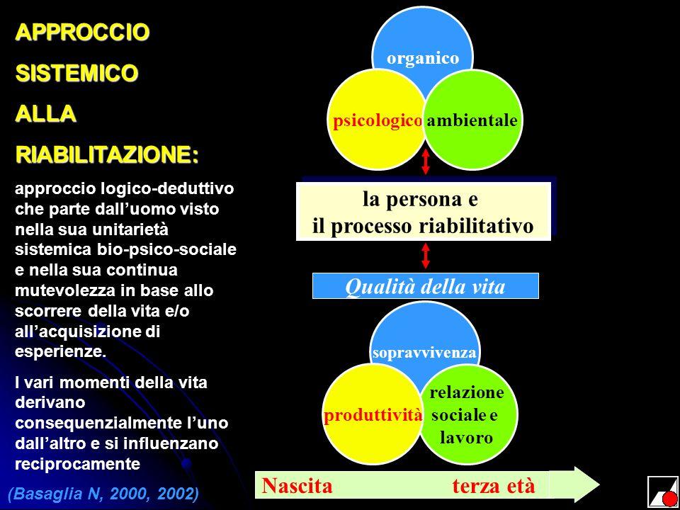 organico sopravvivenza relazione sociale e lavoro produttività psicologico ambientale Qualità della vita la persona e il processo riabilitativo la per