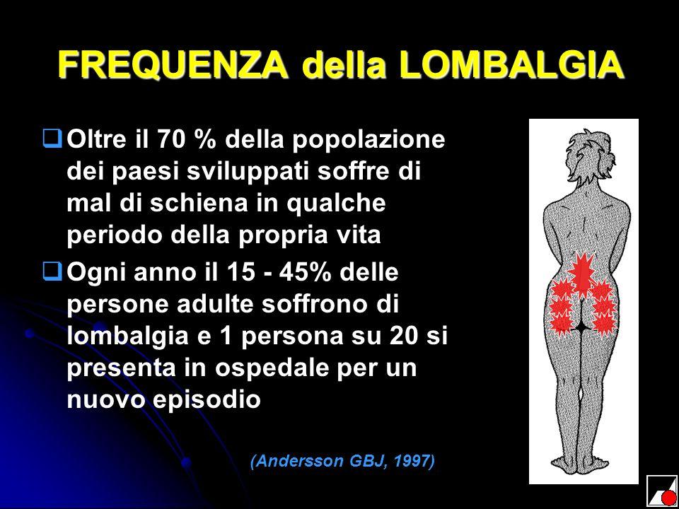 FREQUENZA della LOMBALGIA Oltre il 70 % della popolazione dei paesi sviluppati soffre di mal di schiena in qualche periodo della propria vita Ogni ann