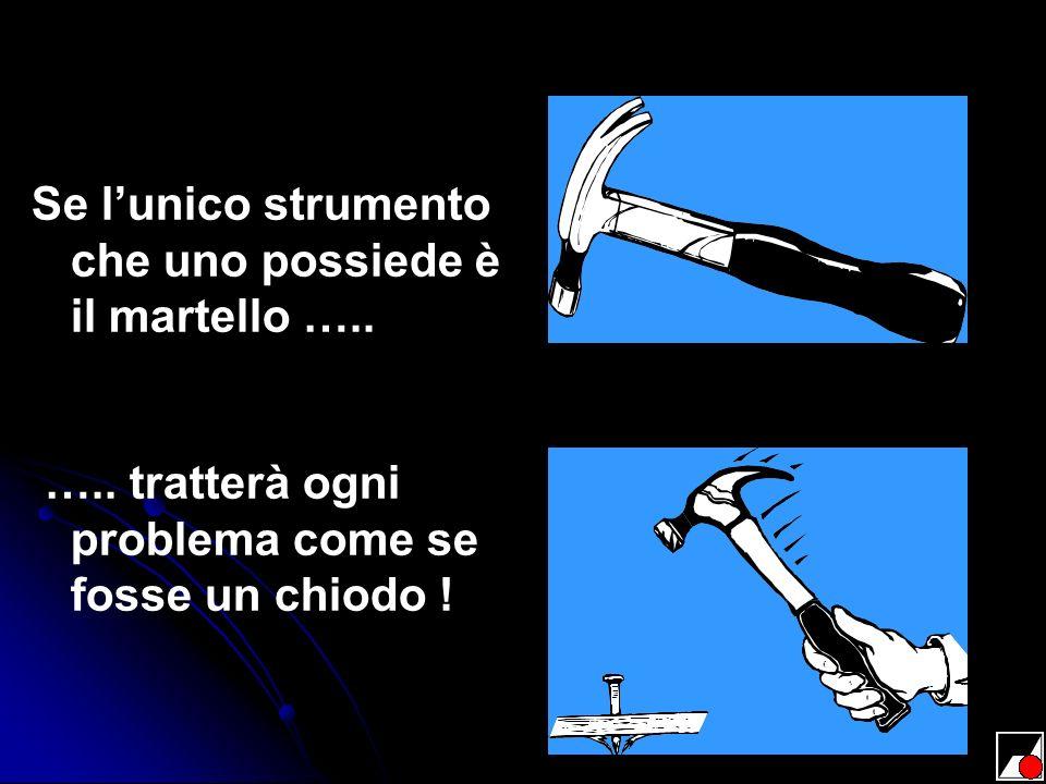 Se lunico strumento che uno possiede è il martello ….. ….. tratterà ogni problema come se fosse un chiodo !