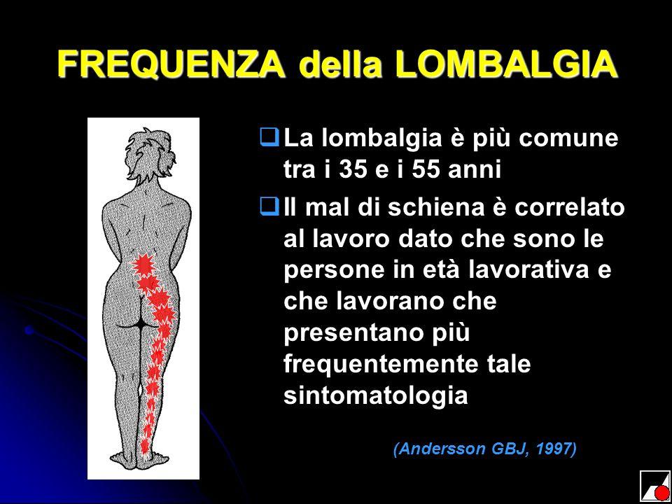 FREQUENZA della LOMBALGIA La lombalgia è più comune tra i 35 e i 55 anni Il mal di schiena è correlato al lavoro dato che sono le persone in età lavor