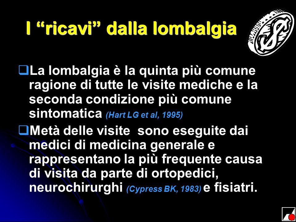 I ricavi dalla lombalgia La lombalgia è la quinta più comune ragione di tutte le visite mediche e la seconda condizione più comune sintomatica (Hart L
