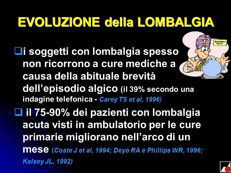 EVOLUZIONE della LOMBALGIA i soggetti con lombalgia spesso non ricorrono a cure mediche a causa della abituale brevità dellepisodio algico (il 39% sec
