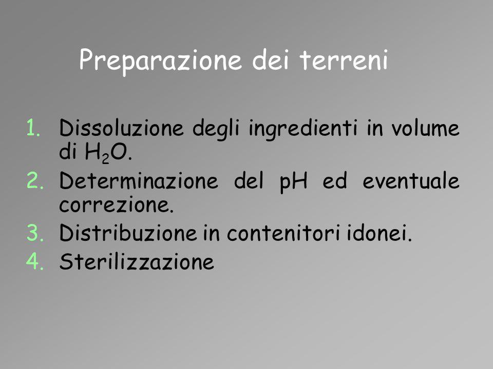 Preparazione dei terreni 1.Dissoluzione degli ingredienti in volume di H 2 O. 2.Determinazione del pH ed eventuale correzione. 3.Distribuzione in cont