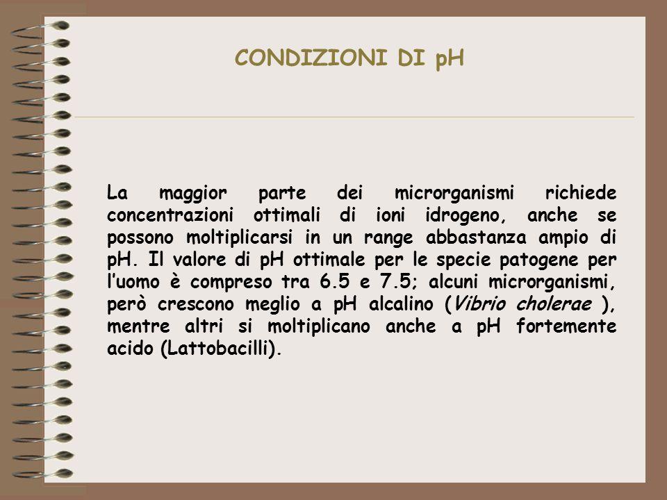La maggior parte dei microrganismi richiede concentrazioni ottimali di ioni idrogeno, anche se possono moltiplicarsi in un range abbastanza ampio di p