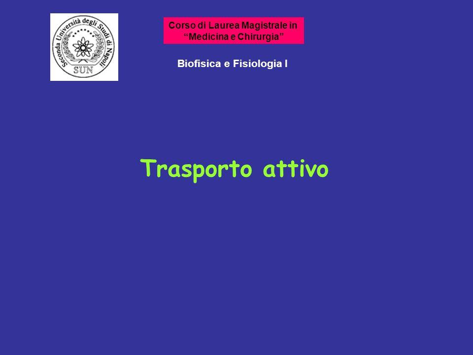 Trasporto attivo Biofisica e Fisiologia I Corso di Laurea Magistrale in Medicina e Chirurgia