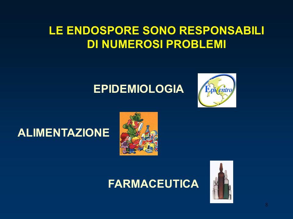 8 LE ENDOSPORE SONO RESPONSABILI DI NUMEROSI PROBLEMI EPIDEMIOLOGIA ALIMENTAZIONE FARMACEUTICA