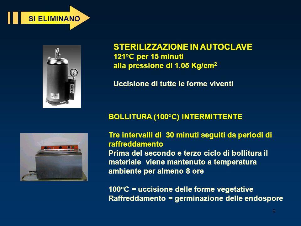 9 STERILIZZAZIONE IN AUTOCLAVE 121°C per 15 minuti alla pressione di 1.05 Kg/cm 2 Uccisione di tutte le forme viventi BOLLITURA (100°C) INTERMITTENTE
