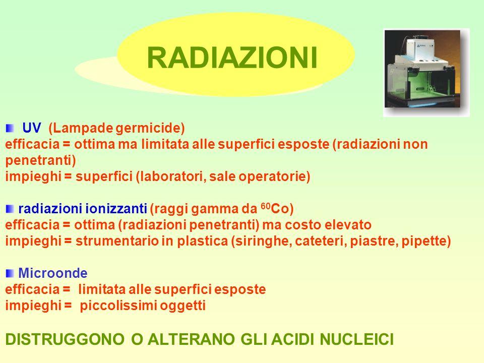 RADIAZIONI UV (Lampade germicide) efficacia = ottima ma limitata alle superfici esposte (radiazioni non penetranti) impieghi = superfici (laboratori,
