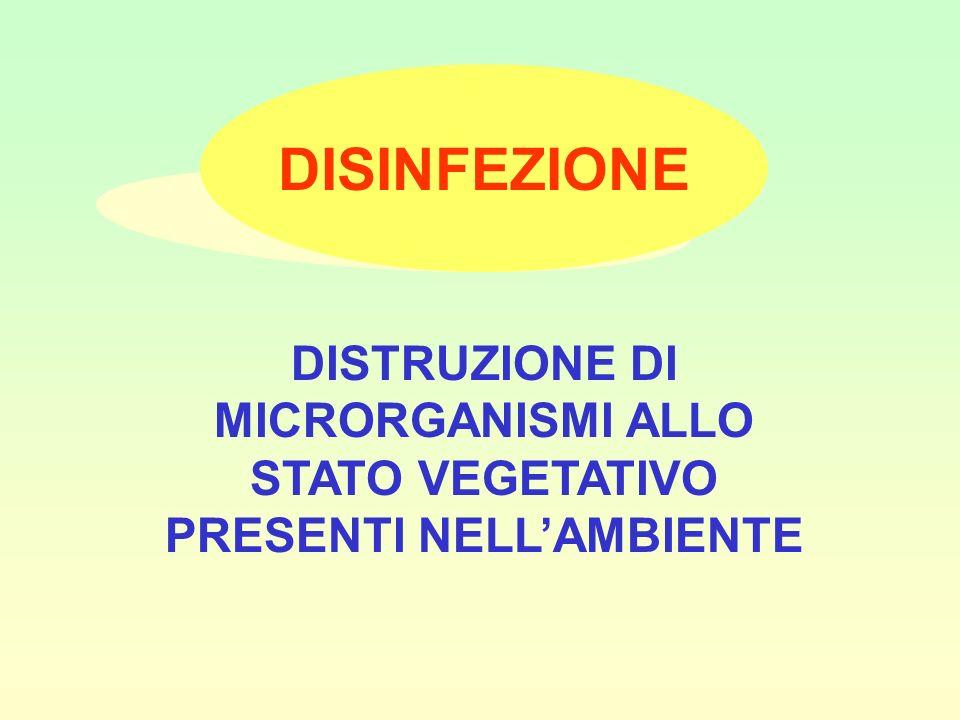 DISTRUZIONE DI MICRORGANISMI ALLO STATO VEGETATIVO PRESENTI NELLAMBIENTE DISINFEZIONE