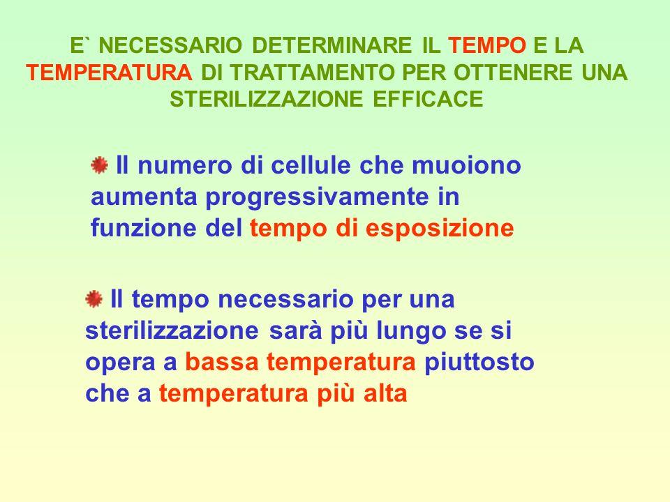 Il tempo necessario per una sterilizzazione sarà più lungo se si opera a bassa temperatura piuttosto che a temperatura più alta E` NECESSARIO DETERMIN