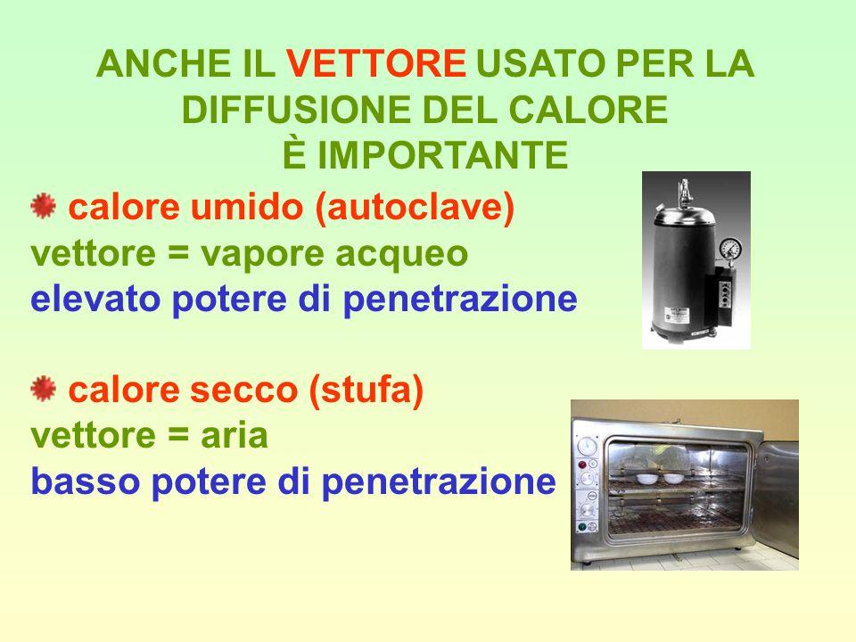 calore umido (autoclave) vettore = vapore acqueo elevato potere di penetrazione calore secco (stufa) vettore = aria basso potere di penetrazione ANCHE