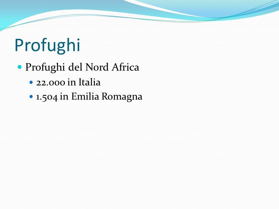 Profughi Profughi del Nord Africa 22.000 in Italia 1.504 in Emilia Romagna