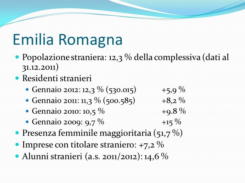 Emilia Romagna Popolazione straniera: 12,3 % della complessiva (dati al 31.12.2011) Residenti stranieri Gennaio 2012: 12,3 % (530.015)+5,9 % Gennaio 2011: 11,3 % (500.585)+8,2 % Gennaio 2010: 10,5 %+9.8 % Gennaio 2009: 9,7 %+15 % Presenza femminile maggioritaria (51,7 %) Imprese con titolare straniero: +7,2 % Alunni stranieri (a.s.