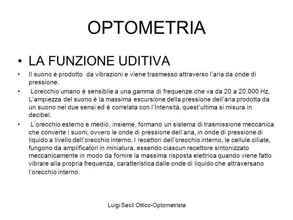 Luigi Seclì Ottico-Optometrista OPTOMETRIA LA FUNZIONE UDITIVA Il suono è prodotto da vibrazioni e viene trasmesso attraverso laria da onde di pressione.