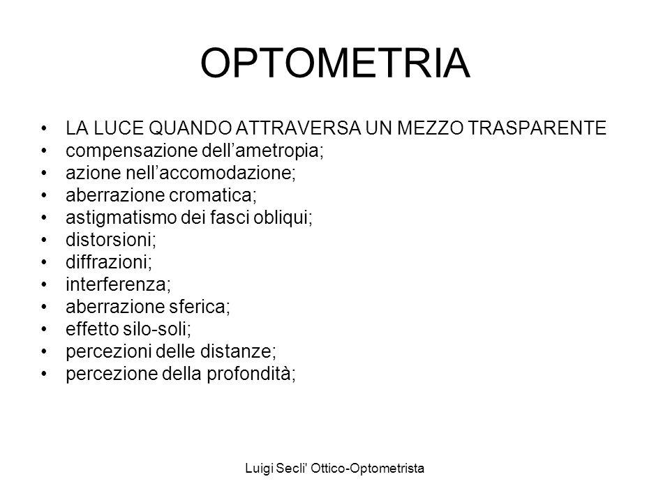 Luigi Secli' Ottico-Optometrista OPTOMETRIA LA LUCE QUANDO ATTRAVERSA UN MEZZO TRASPARENTE compensazione dellametropia; azione nellaccomodazione; aber