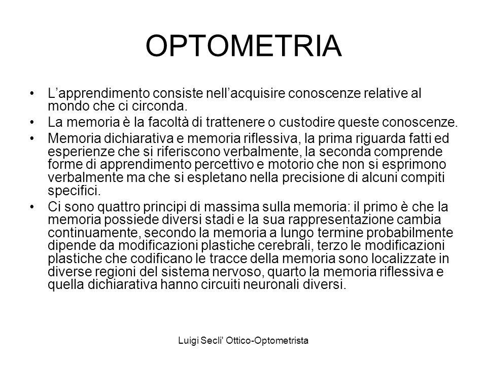Luigi Secli' Ottico-Optometrista OPTOMETRIA Lapprendimento consiste nellacquisire conoscenze relative al mondo che ci circonda. La memoria è la facolt