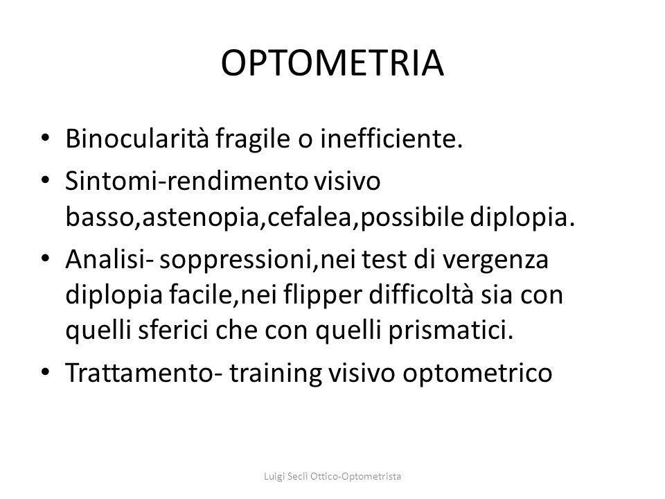 OPTOMETRIA Binocularità fragile o inefficiente. Sintomi-rendimento visivo basso,astenopia,cefalea,possibile diplopia. Analisi- soppressioni,nei test d