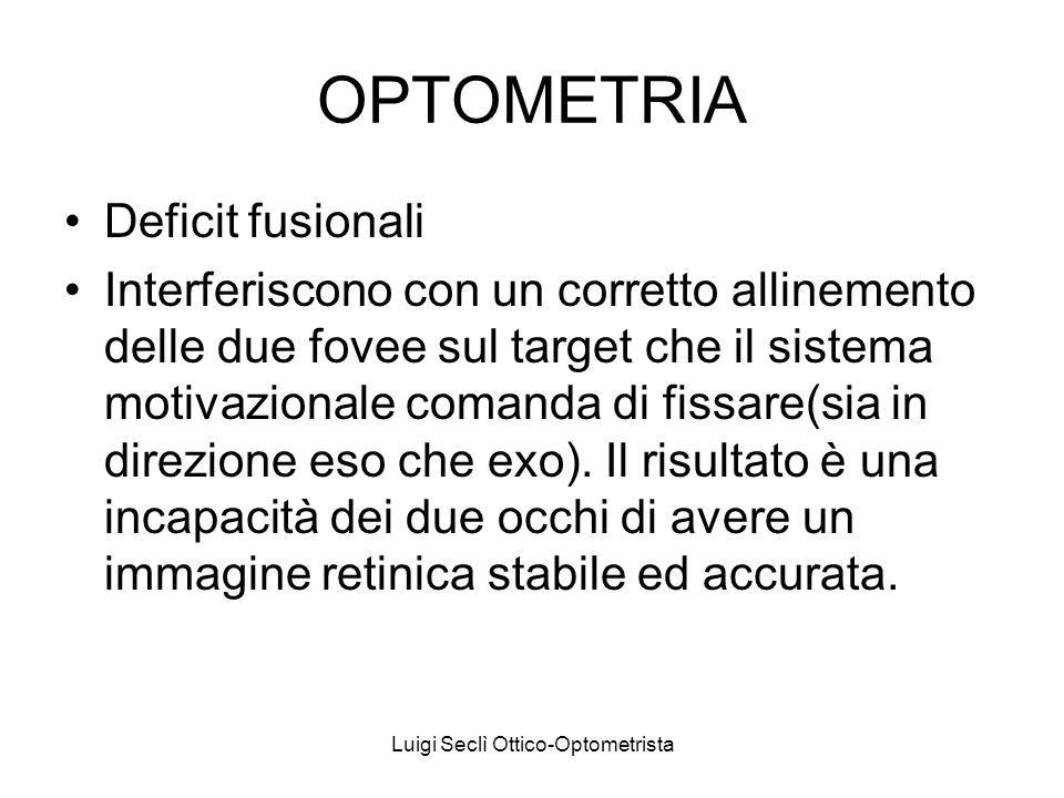 OPTOMETRIA Deficit fusionali Interferiscono con un corretto allinemento delle due fovee sul target che il sistema motivazionale comanda di fissare(sia