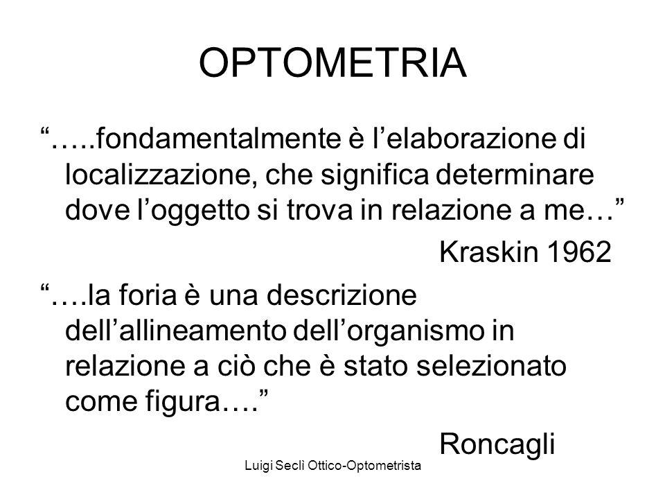 OPTOMETRIA …..fondamentalmente è lelaborazione di localizzazione, che significa determinare dove loggetto si trova in relazione a me… Kraskin 1962 ….l