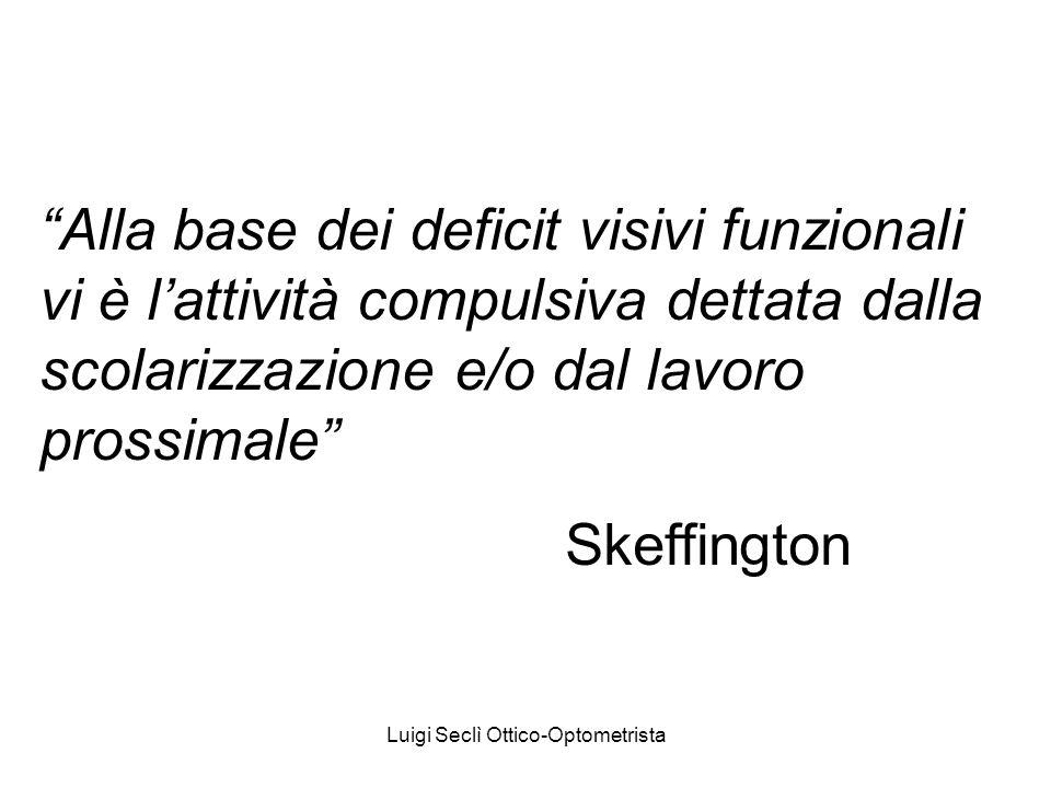 Luigi Seclì Ottico-Optometrista Alla base dei deficit visivi funzionali vi è lattività compulsiva dettata dalla scolarizzazione e/o dal lavoro prossim