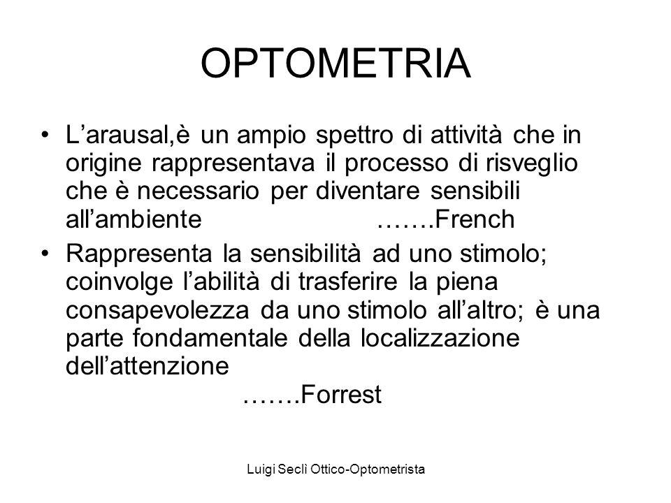 Luigi Seclì Ottico-Optometrista OPTOMETRIA Larausal,è un ampio spettro di attività che in origine rappresentava il processo di risveglio che è necessa