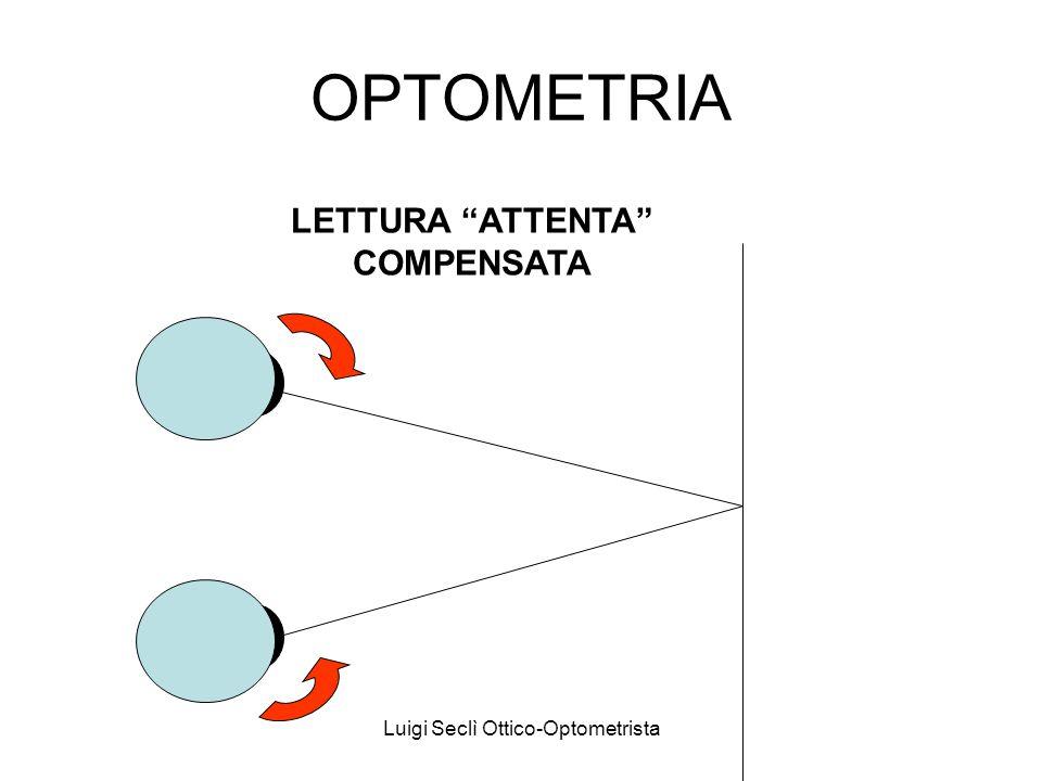 Luigi Seclì Ottico-Optometrista OPTOMETRIA LETTURA ATTENTA COMPENSATA