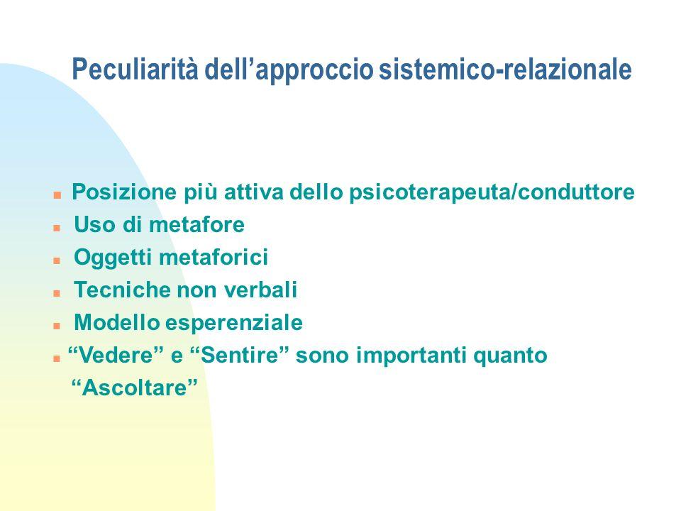 Peculiarità dellapproccio sistemico-relazionale n Posizione più attiva dello psicoterapeuta/conduttore n Uso di metafore n Oggetti metaforici n Tecnic