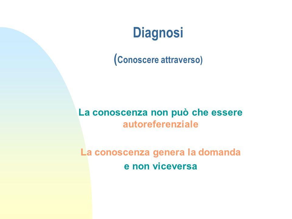 Diagnosi ( Conoscere attraverso) La conoscenza non può che essere autoreferenziale La conoscenza genera la domanda e non viceversa
