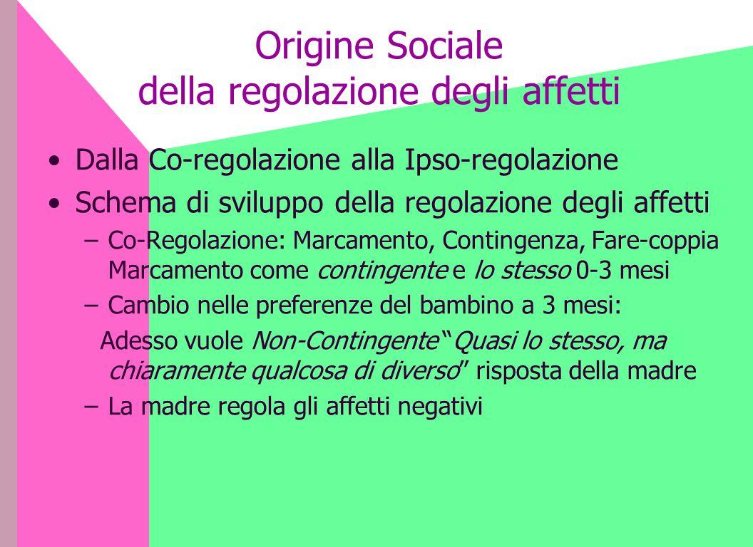 Origine Sociale della regolazione degli affetti Dalla Co-regolazione alla Ipso-regolazione Schema di sviluppo della regolazione degli affetti –Co-Rego