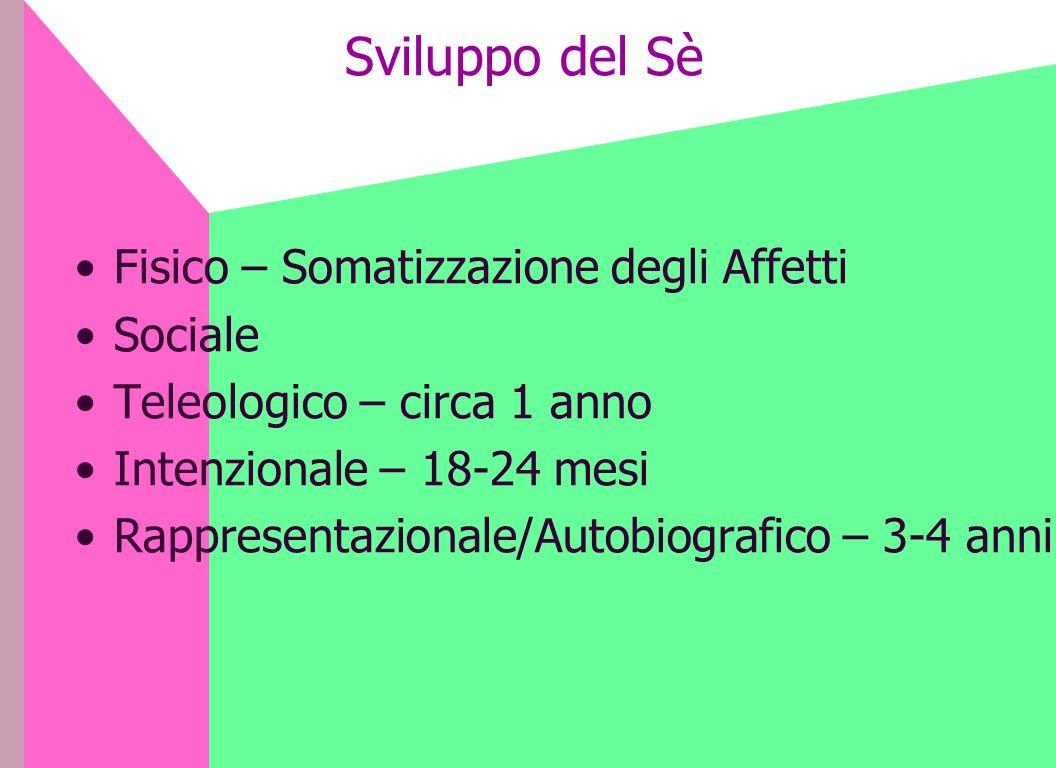 Sviluppo del Sè Fisico – Somatizzazione degli Affetti Sociale Teleologico – circa 1 anno Intenzionale – 18-24 mesi Rappresentazionale/Autobiografico –