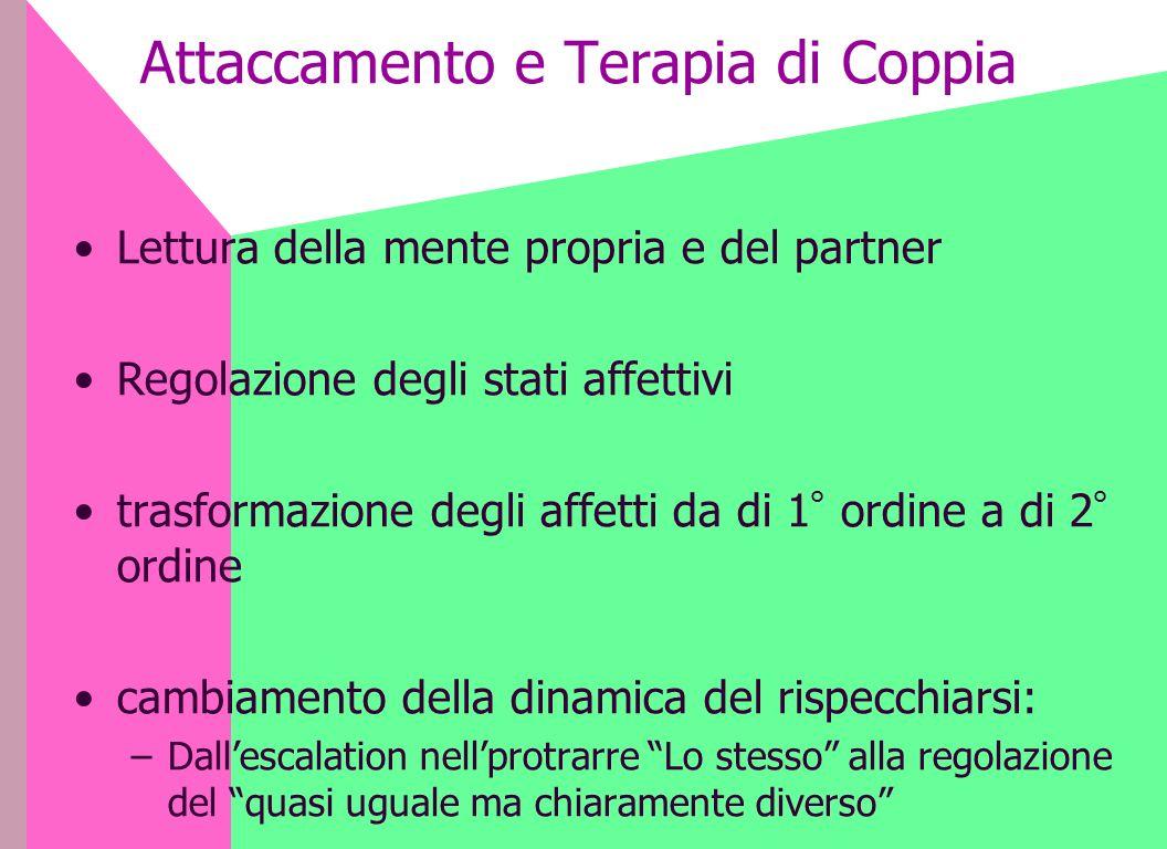 Attaccamento e Terapia di Coppia Lettura della mente propria e del partner Regolazione degli stati affettivi trasformazione degli affetti da di 1 ° or