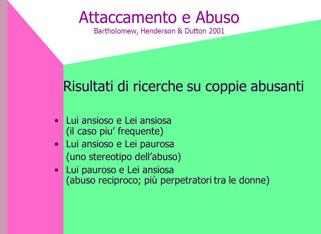 Attaccamento e Abuso Bartholomew, Henderson & Dutton 2001 Risultati di ricerche su coppie abusanti Lui ansioso e Lei ansiosa (il caso piu frequente) L