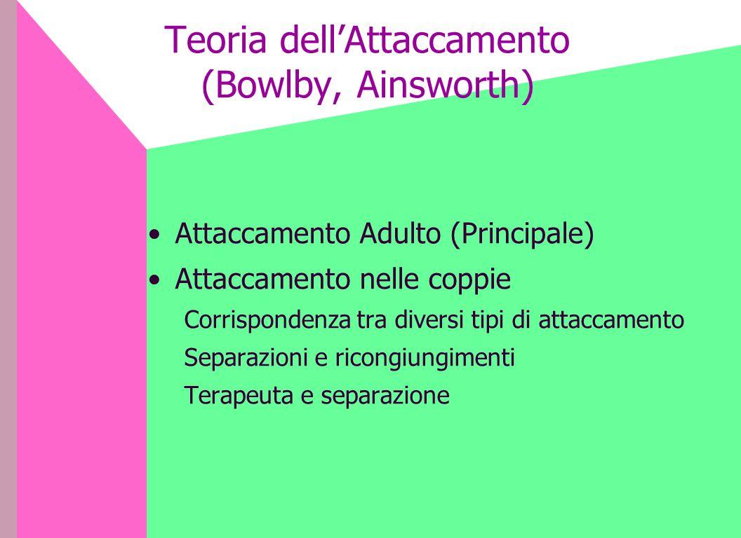 Teoria dellAttaccamento (Bowlby, Ainsworth) Attaccamento Adulto (Principale) Attaccamento nelle coppie Corrispondenza tra diversi tipi di attaccamento