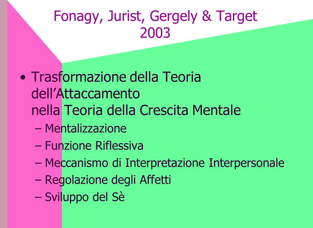 Fonagy, Jurist, Gergely & Target 2003 Trasformazione della Teoria dellAttaccamento nella Teoria della Crescita Mentale –Mentalizzazione –Funzione Rifl