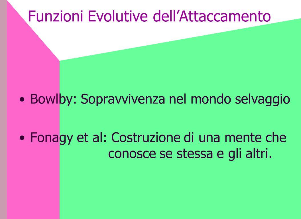 Funzioni Evolutive dellAttaccamento Bowlby: Sopravvivenza nel mondo selvaggio Fonagy et al: Costruzione di una mente che conosce se stessa e gli altri