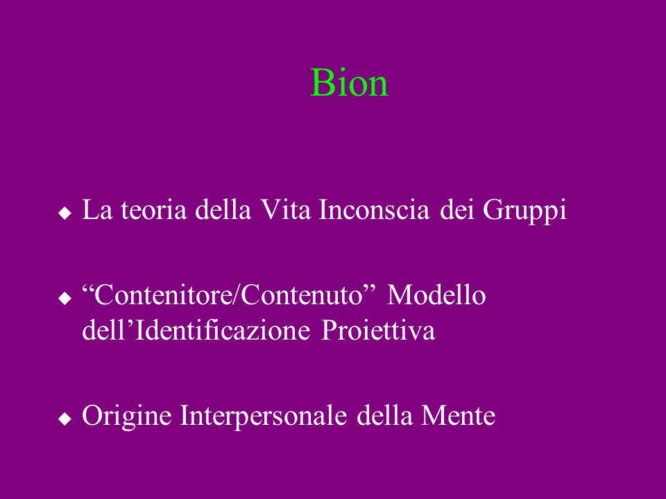 Bion La teoria della Vita Inconscia dei Gruppi Contenitore/Contenuto Modello dellIdentificazione Proiettiva Origine Interpersonale della Mente