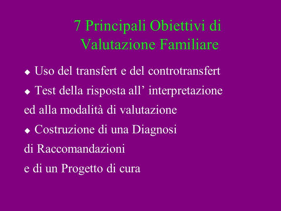7 Principali Obiettivi di Valutazione Familiare Uso del transfert e del controtransfert Test della risposta all interpretazione ed alla modalità di va