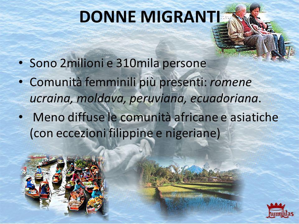 DONNE MIGRANTI Sono 2milioni e 310mila persone Comunità femminili più presenti: romene ucraina, moldava, peruviana, ecuadoriana. Meno diffuse le comun