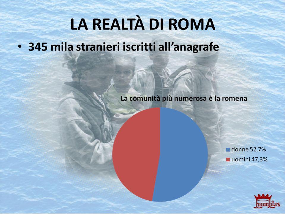 LA REALTÀ DI ROMA 345 mila stranieri iscritti allanagrafe