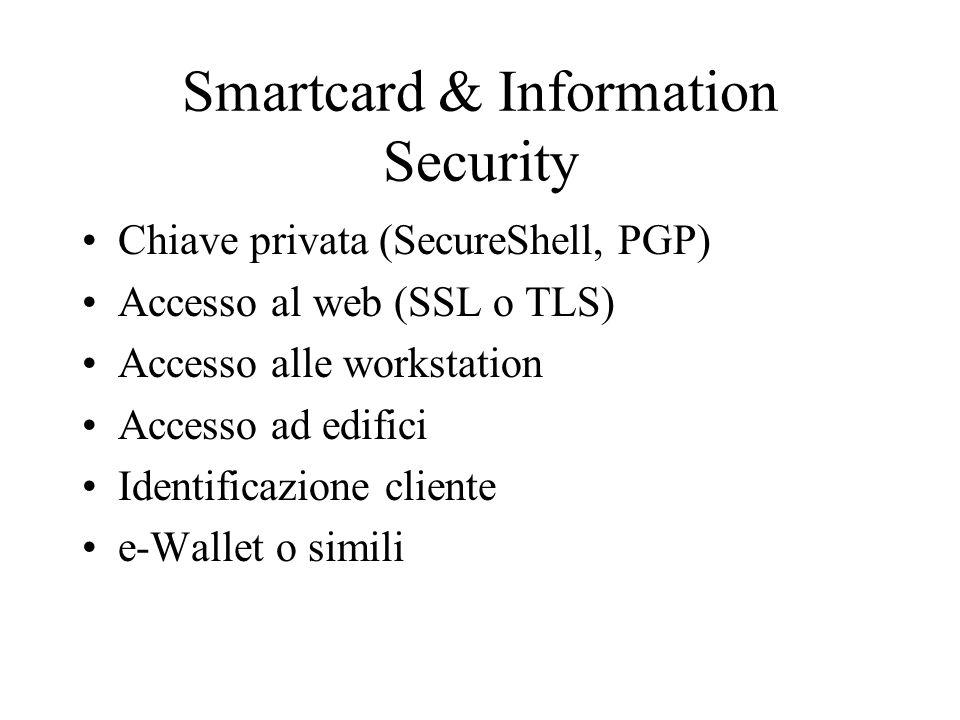 Smartcard & Information Security Chiave privata (SecureShell, PGP) Accesso al web (SSL o TLS) Accesso alle workstation Accesso ad edifici Identificazione cliente e-Wallet o simili