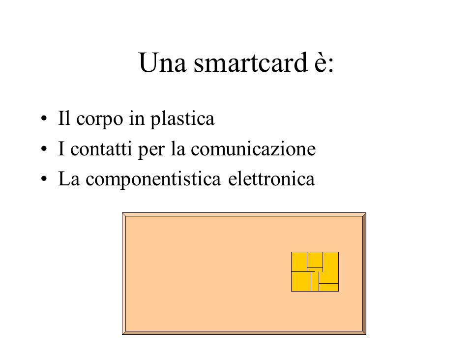 Una smartcard è: Il corpo in plastica I contatti per la comunicazione La componentistica elettronica