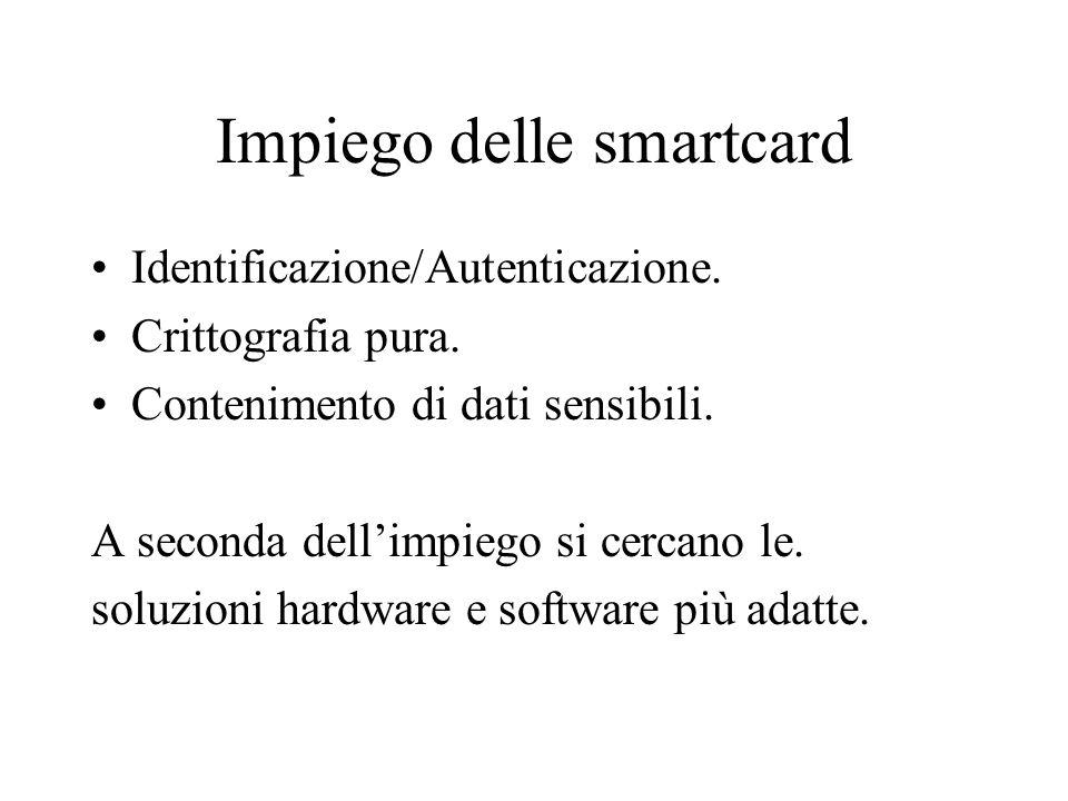 Impiego delle smartcard Identificazione/Autenticazione.