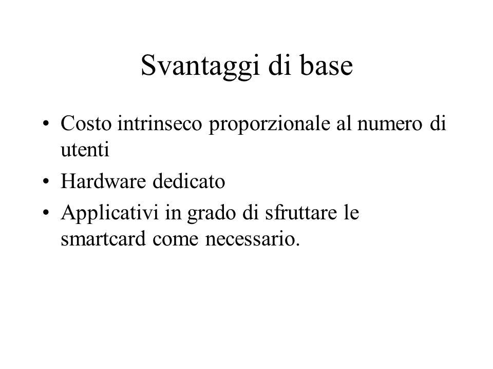 Svantaggi di base Costo intrinseco proporzionale al numero di utenti Hardware dedicato Applicativi in grado di sfruttare le smartcard come necessario.
