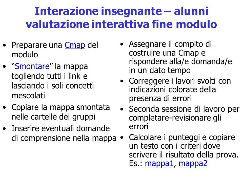 Interazione insegnante – alunni valutazione interattiva fine modulo Preparare una Cmap del moduloCmap Smontare la mappa togliendo tutti i link e lasci