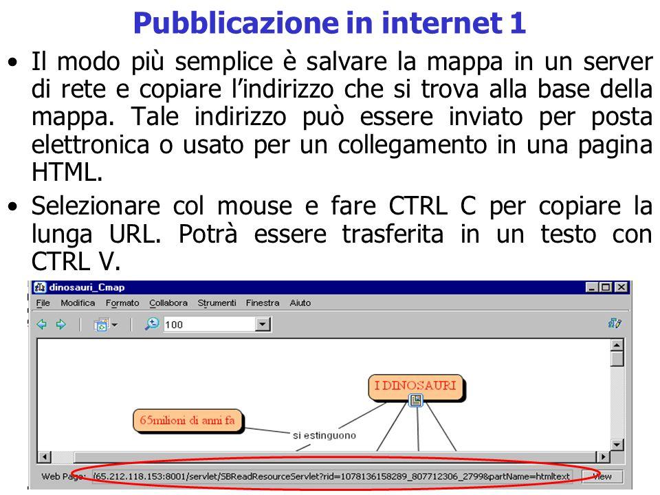 Pubblicazione in internet 1 Il modo più semplice è salvare la mappa in un server di rete e copiare lindirizzo che si trova alla base della mappa. Tale
