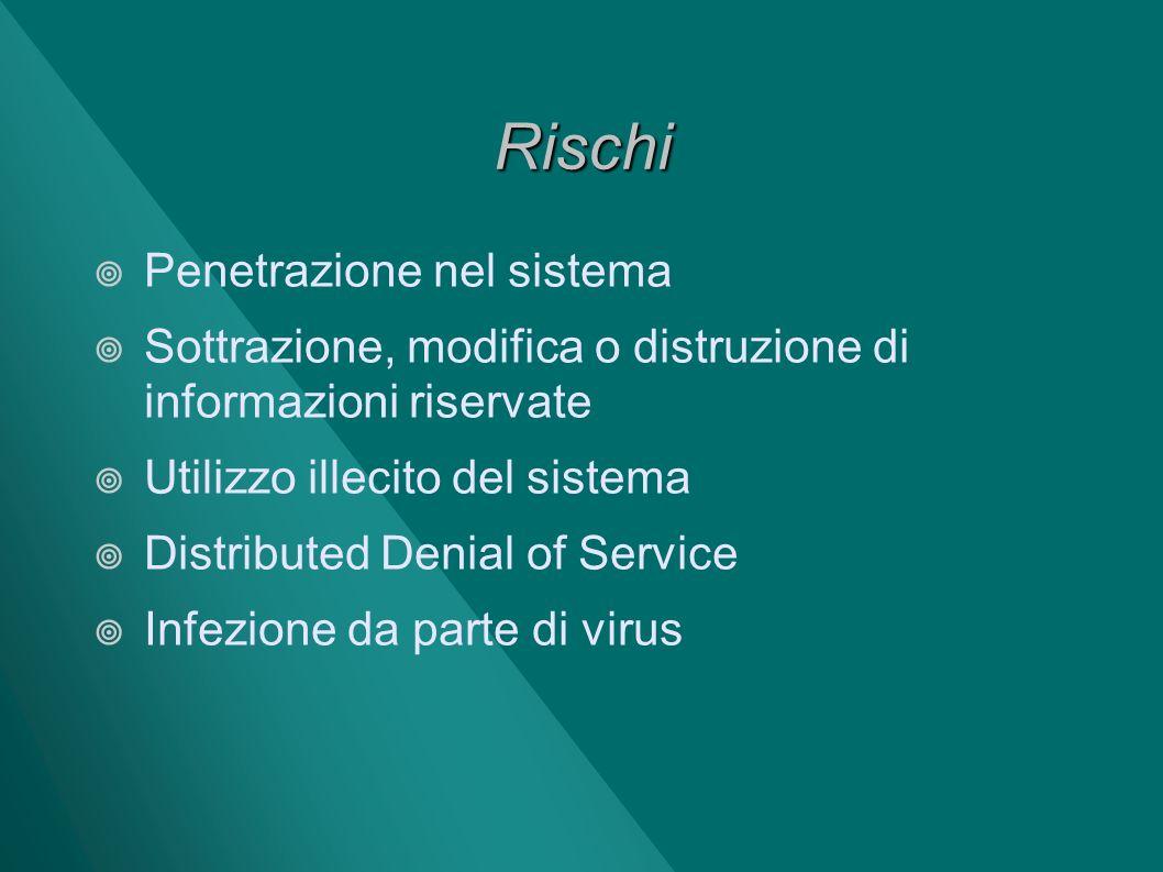 Rischi Penetrazione nel sistema Sottrazione, modifica o distruzione di informazioni riservate Utilizzo illecito del sistema Distributed Denial of Serv